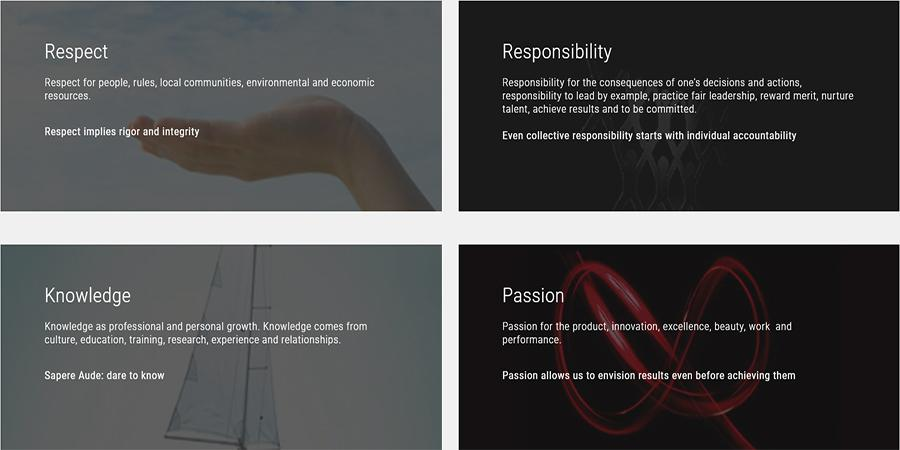 Coesia Group values
